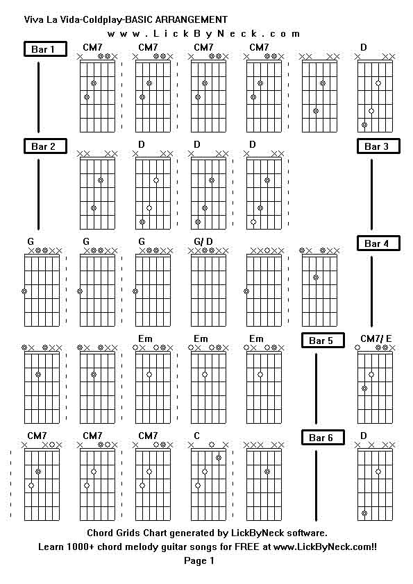 Lyric coldplay viva la vida lyrics : guitar tabs viva la vida » Music Sheets, Chords, Tablature and ...